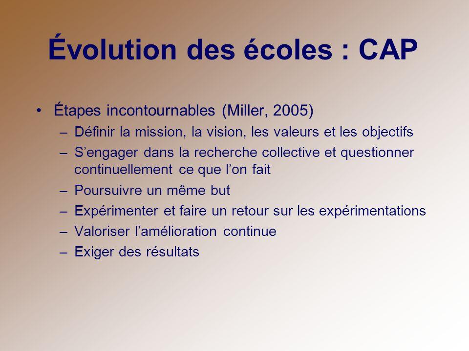 Évolution des écoles : CAP Étapes incontournables (Miller, 2005) –Définir la mission, la vision, les valeurs et les objectifs –Sengager dans la recher