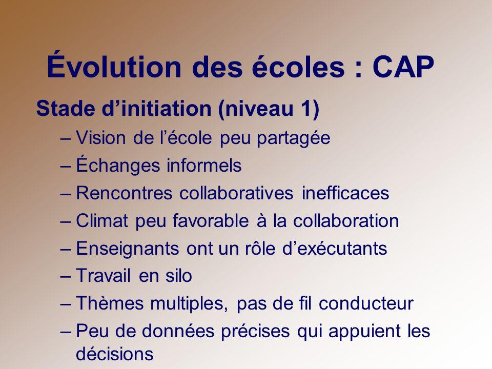 Évolution des écoles : CAP Stade dinitiation (niveau 1) –Vision de lécole peu partagée –Échanges informels –Rencontres collaboratives inefficaces –Cli