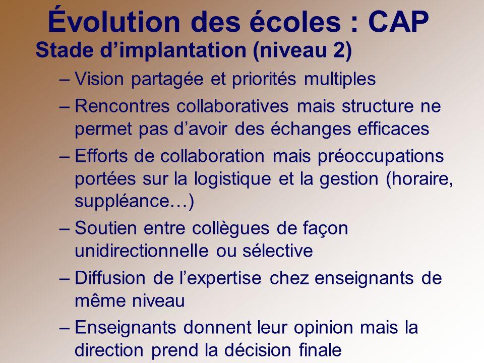 Évolution des écoles : CAP Stade dimplantation (niveau 2) –Vision partagée et priorités multiples –Rencontres collaboratives mais structure ne permet