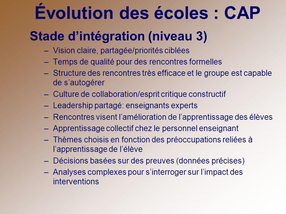 Évolution des écoles : CAP Stade dintégration (niveau 3) –Vision claire, partagée/priorités ciblées –Temps de qualité pour des rencontres formelles –S