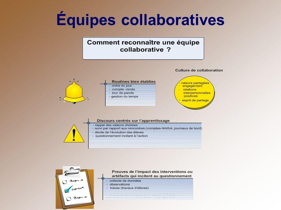 Leclerc et Moreau, mai 2009 Équipes collaboratives