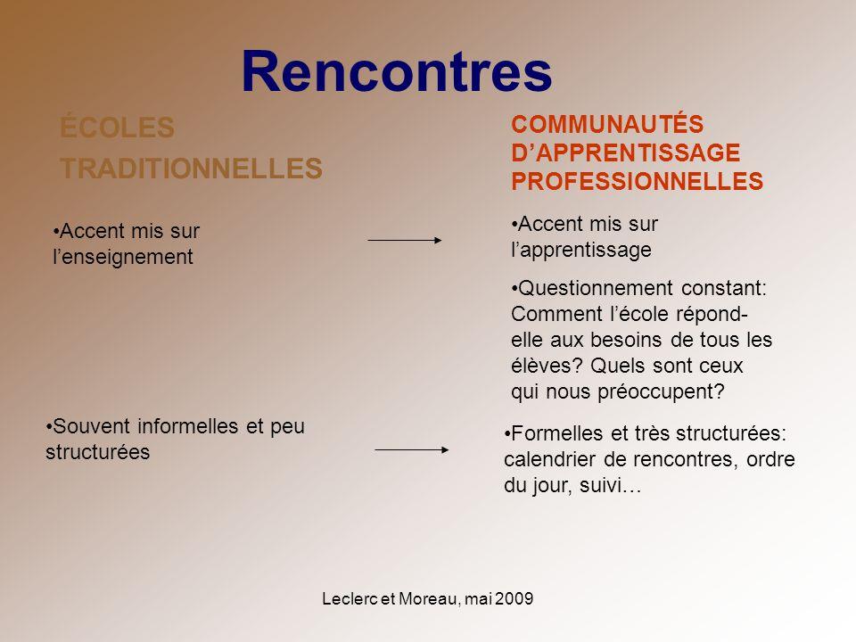 Leclerc et Moreau, mai 2009 ÉCOLES TRADITIONNELLES COMMUNAUTÉS DAPPRENTISSAGE PROFESSIONNELLES Accent mis sur lenseignement Souvent informelles et peu
