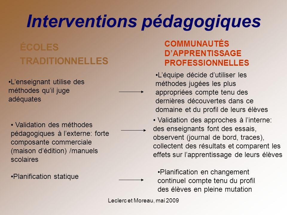 Leclerc et Moreau, mai 2009 Interventions pédagogiques ÉCOLES TRADITIONNELLES COMMUNAUTÉS DAPPRENTISSAGE PROFESSIONNELLES Lenseignant utilise des méth