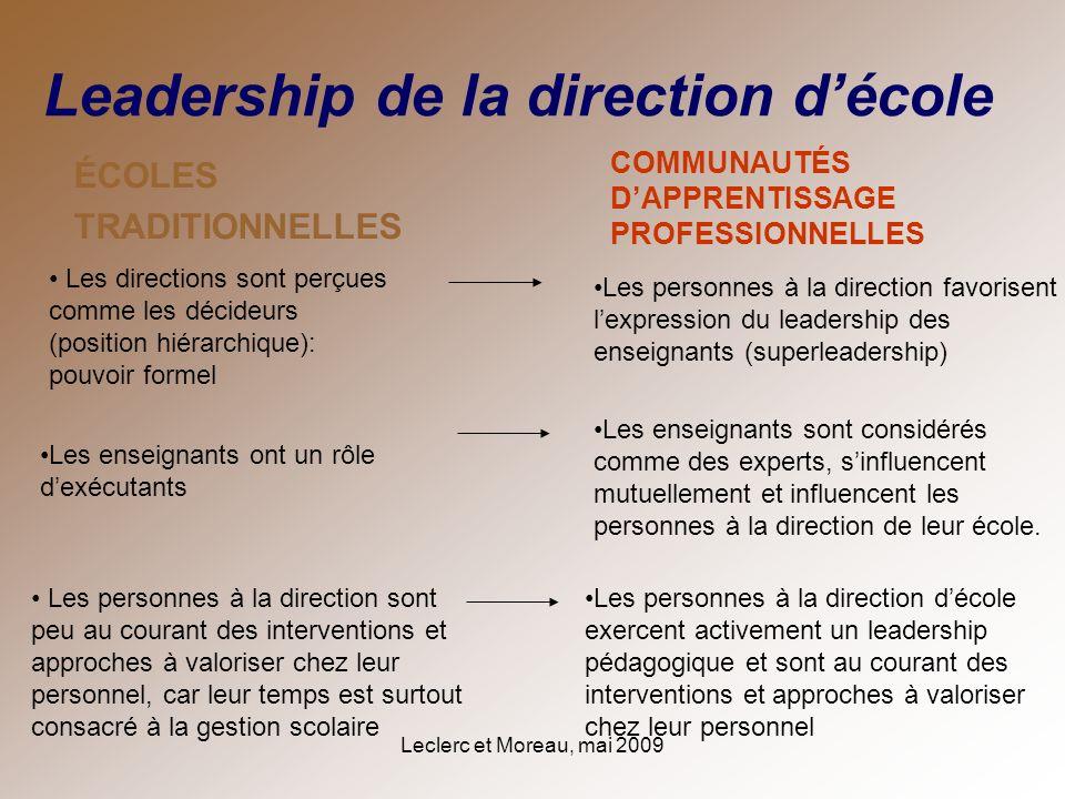 Leclerc et Moreau, mai 2009 Leadership de la direction décole ÉCOLES TRADITIONNELLES COMMUNAUTÉS DAPPRENTISSAGE PROFESSIONNELLES Les directions sont p