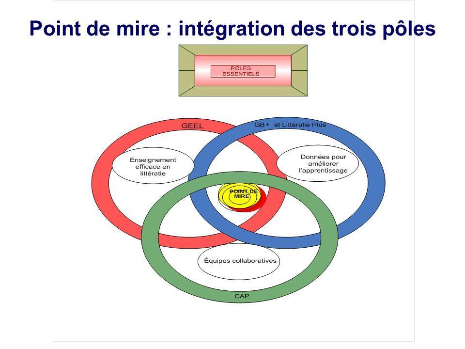 Leclerc et Moreau, mai 2009 Point de mire : intégration des trois pôles