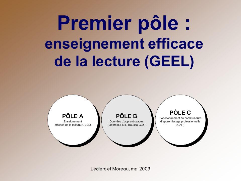 Leclerc et Moreau, mai 2009 Premier pôle : enseignement efficace de la lecture (GEEL)