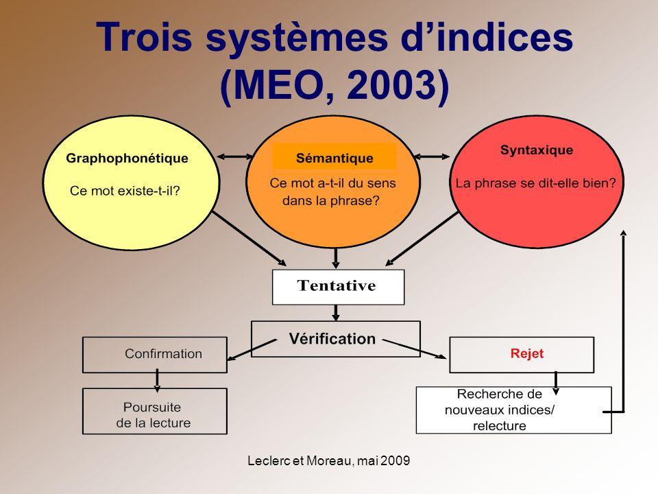 Leclerc et Moreau, mai 2009 Trois systèmes dindices (MEO, 2003)