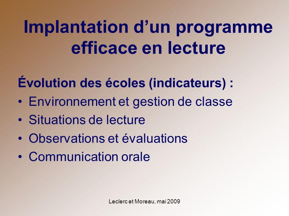 Implantation dun programme efficace en lecture Évolution des écoles (indicateurs) : Environnement et gestion de classe Situations de lecture Observati