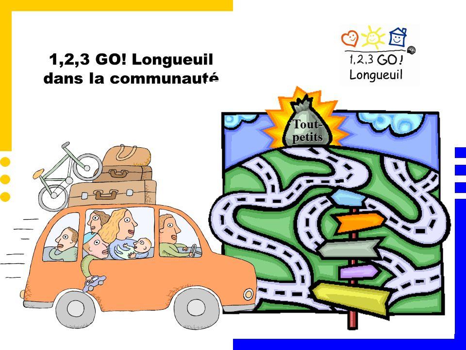 1,2,3 GO! Longueuil dans la communauté LONGUEUIL Tout- petits