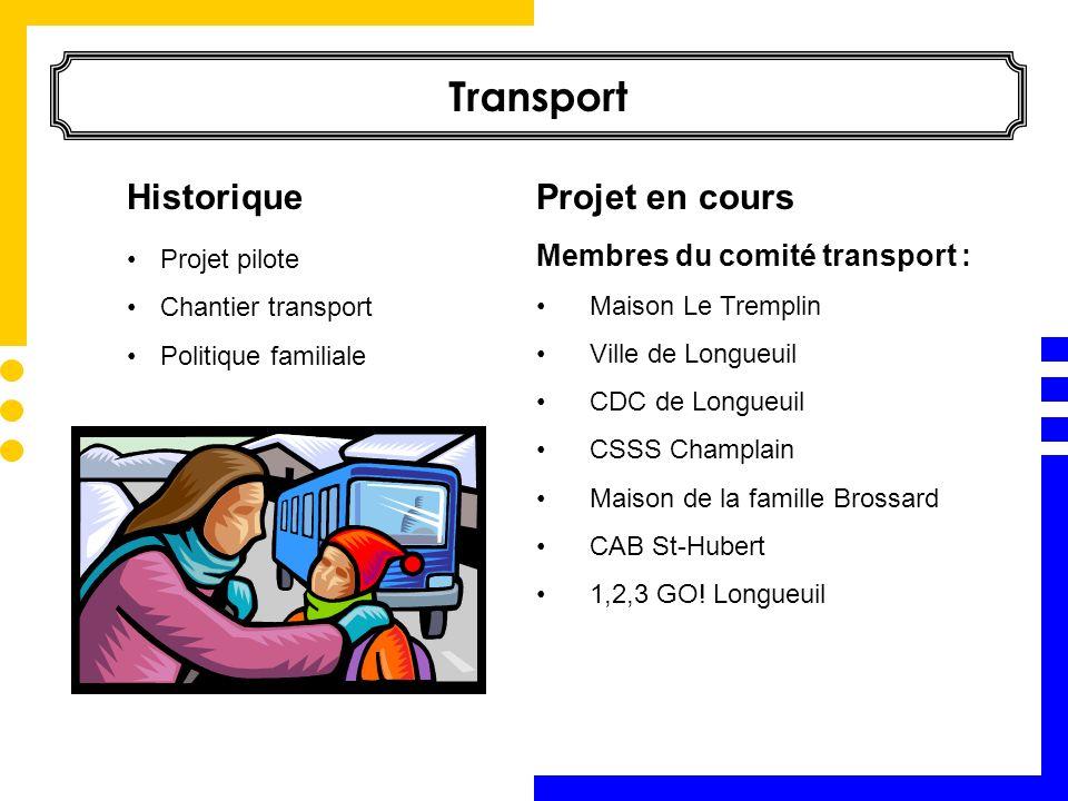 Transport Historique Projet pilote Chantier transport Politique familiale Membres du comité transport : Maison Le Tremplin Ville de Longueuil CDC de L
