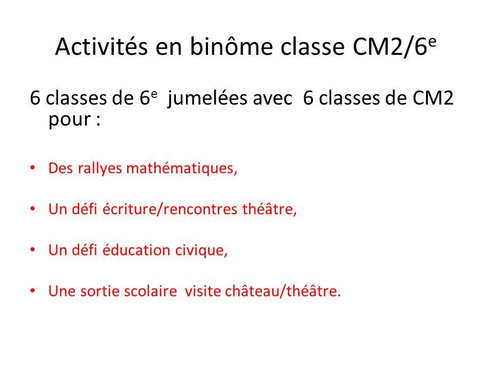 Activités en binôme classe CM2/6 e 6 classes de 6 e jumelées avec 6 classes de CM2 pour : Des rallyes mathématiques, Un défi écriture/rencontres théât