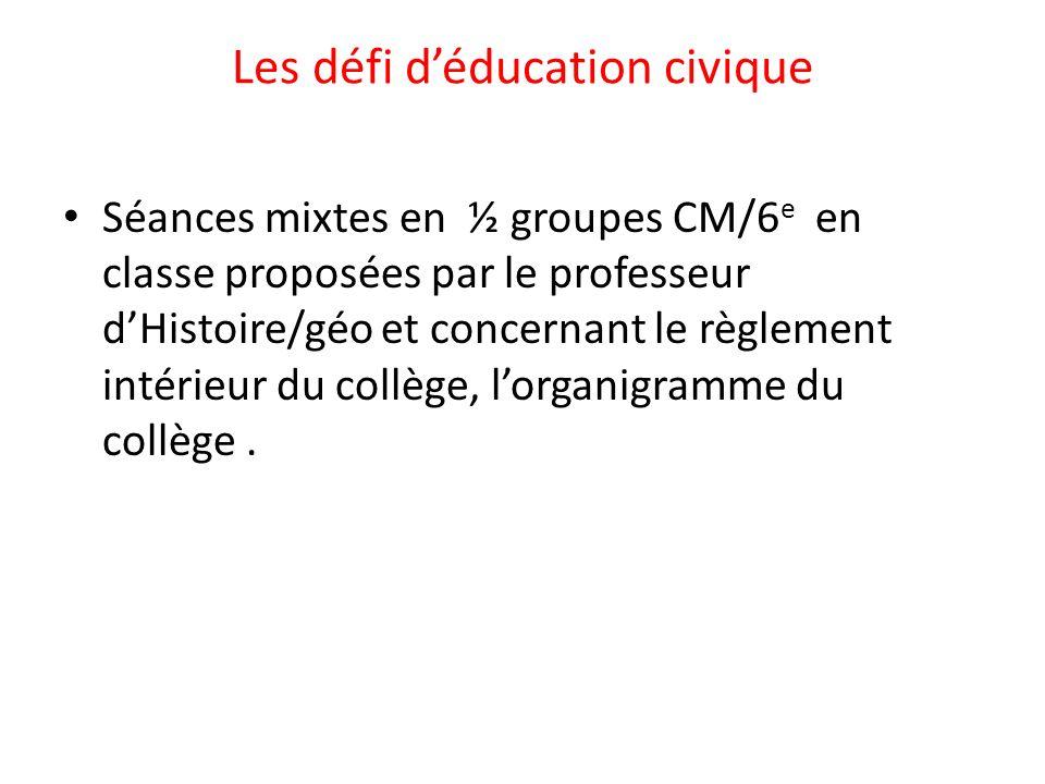 Les défi déducation civique Séances mixtes en ½ groupes CM/6 e en classe proposées par le professeur dHistoire/géo et concernant le règlement intérieu