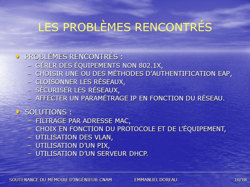 LES PROBLÈMES RENCONTRÉS PROBLÈMES RENCONTRÉS : PROBLÈMES RENCONTRÉS : – GÉRER DES ÉQUIPEMENTS NON 802.1X, – CHOISIR UNE OU DES MÉTHODES DAUTHENTIFICA