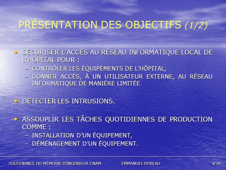 PRÉSENTATION DES OBJECTIFS (1/2) SÉCURISER LACCÈS AU RÉSEAU INFORMATIQUE LOCAL DE LHÔPITAL POUR : SÉCURISER LACCÈS AU RÉSEAU INFORMATIQUE LOCAL DE LHÔ