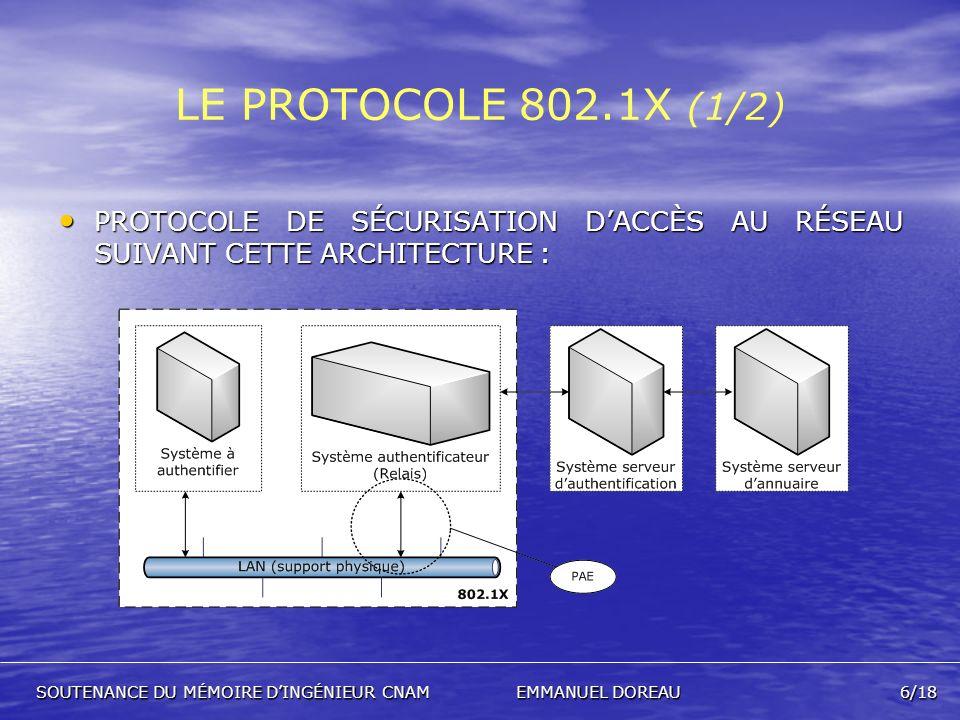 LE PROTOCOLE 802.1X (1/2) PROTOCOLE DE SÉCURISATION DACCÈS AU RÉSEAU SUIVANT CETTE ARCHITECTURE : PROTOCOLE DE SÉCURISATION DACCÈS AU RÉSEAU SUIVANT C