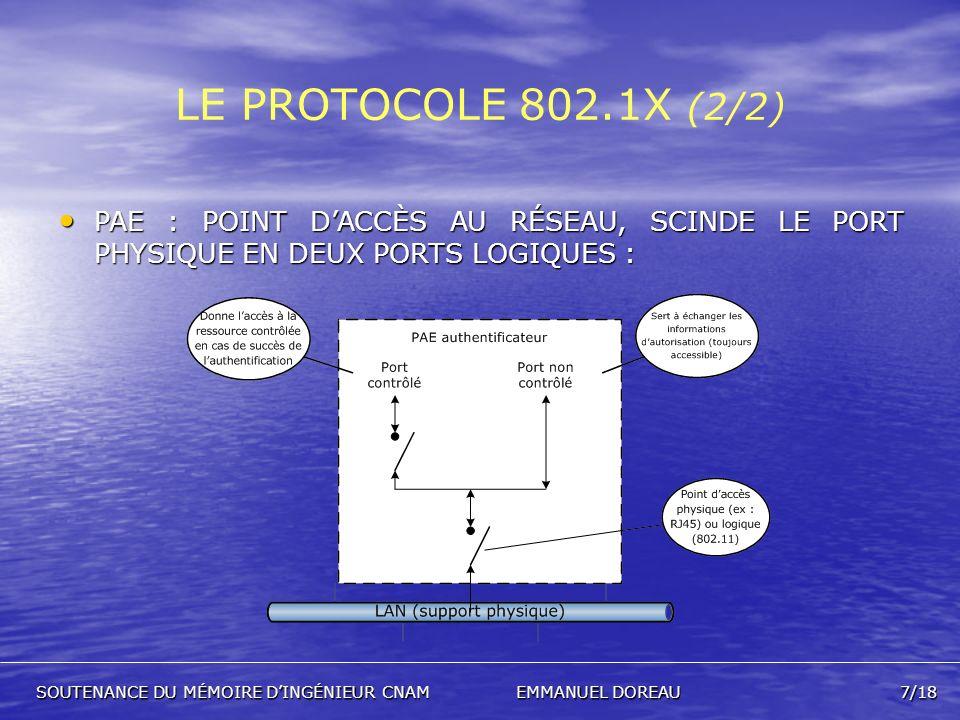 LE PROTOCOLE EAP (EXTENSIBLE AUTHENTICATION PROTOCOL) PROTOCOLE DAUTHENTIFICATION POUVANT SAPPUYER SUR UNE IDENTIFICATION VIA : PROTOCOLE DAUTHENTIFICATION POUVANT SAPPUYER SUR UNE IDENTIFICATION VIA : – UN NOM DUTILISATEUR / MOT DE PASSE, – UN CERTIFICAT NUMÉRIQUE, – LA BIOMÉTRIE, – UNE CARTE A PUCE, … DIFFÉRENTES MÉTHODES DAUTHENTIFICATION : DIFFÉRENTES MÉTHODES DAUTHENTIFICATION : – EAP-MD5, EAP-MSCHAPV2, – EAP-TLS, EAP-TTLS, EAP-PEAP, – EAP-LEAP, EAP-FAST, … SOUTENANCE DU MÉMOIRE DINGÉNIEUR CNAMEMMANUEL DOREAU8/18