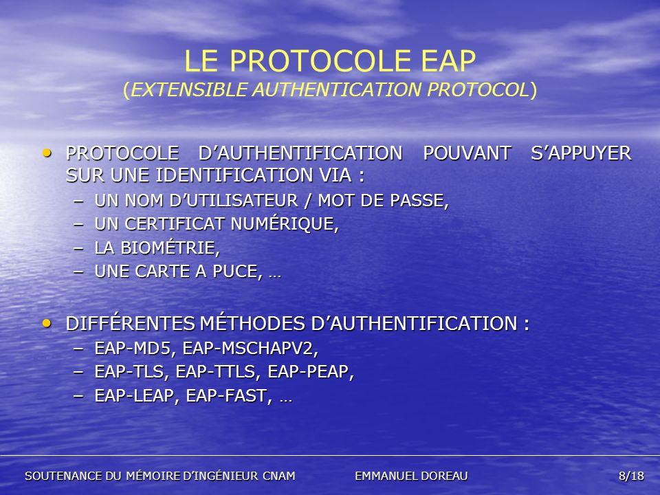 LE PROTOCOLE EAP (EXTENSIBLE AUTHENTICATION PROTOCOL) PROTOCOLE DAUTHENTIFICATION POUVANT SAPPUYER SUR UNE IDENTIFICATION VIA : PROTOCOLE DAUTHENTIFIC