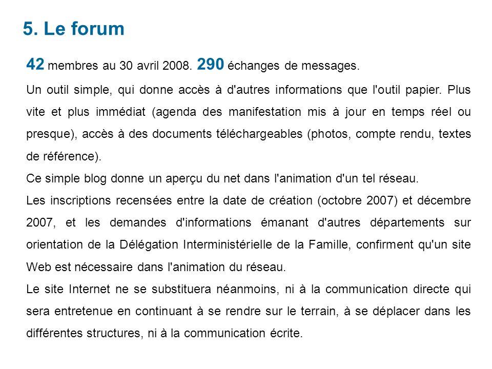 5.Le forum 42 membres au 30 avril 2008. 290 échanges de messages.
