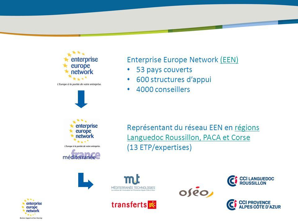 Enterprise Europe Network (EEN)(EEN) 53 pays couverts 600 structures dappui 4000 conseillers Représentant du réseau EEN en régions Languedoc Roussillon, PACA et Corserégions Languedoc Roussillon, PACA et Corse (13 ETP/expertises)