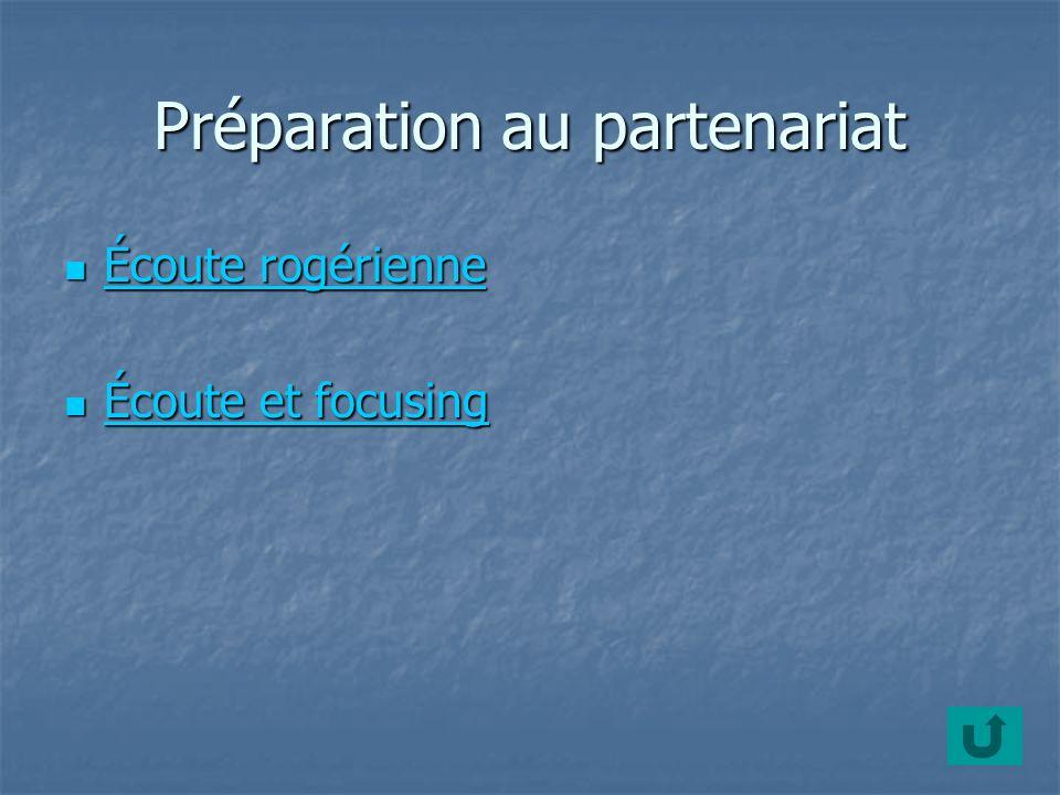 Préparation au partenariat Écoute rogérienne Écoute rogérienne Écoute rogérienne Écoute rogérienne Écoute et focusing Écoute et focusing Écoute et foc
