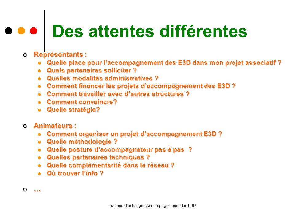 Journée d échanges Accompagnement des E3D Des attentes différentes Représentants : Représentants : Quelle place pour laccompagnement des E3D dans mon projet associatif .