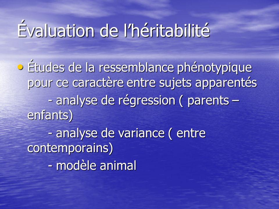 Évaluation de lhéritabilité Études de la ressemblance phénotypique pour ce caractère entre sujets apparentés Études de la ressemblance phénotypique po