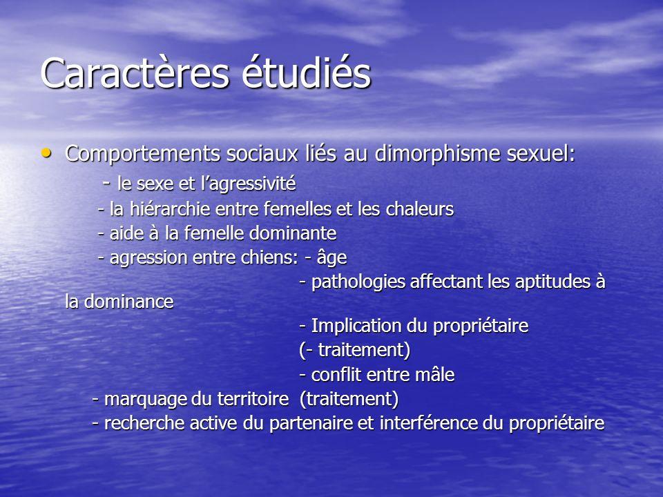Caractères étudiés Comportements sociaux liés au dimorphisme sexuel: Comportements sociaux liés au dimorphisme sexuel: - le sexe et lagressivité - le