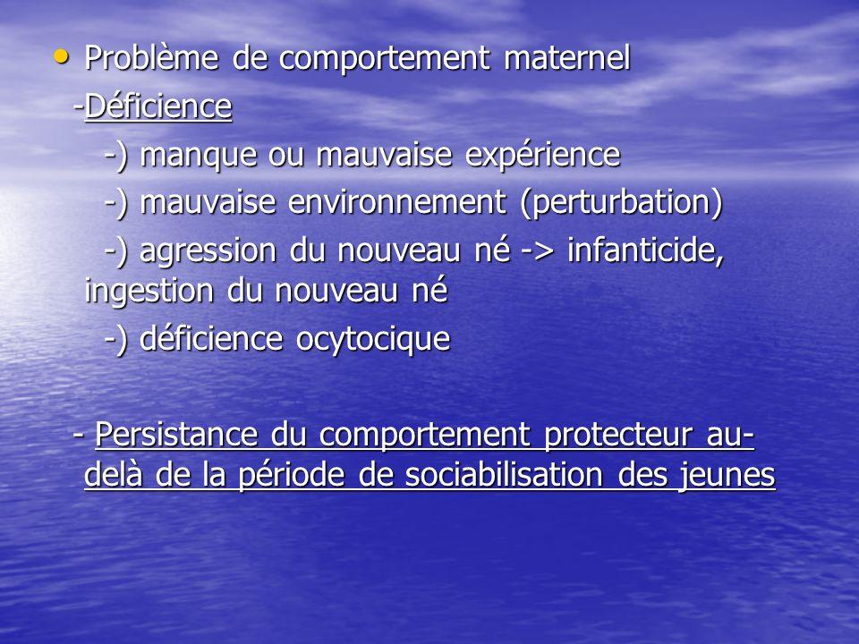 Problème de comportement maternel Problème de comportement maternel -Déficience -Déficience -) manque ou mauvaise expérience -) manque ou mauvaise exp