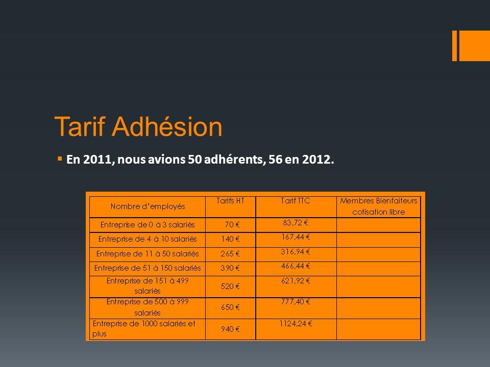 Tarif Adhésion En 2011, nous avions 50 adhérents, 56 en 2012.