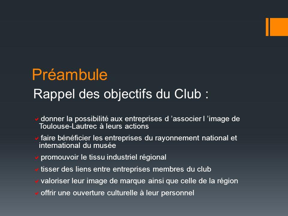 Préambule Rappel des objectifs du Club : donner la possibilité aux entreprises d associer l image de Toulouse-Lautrec à leurs actions faire bénéficier
