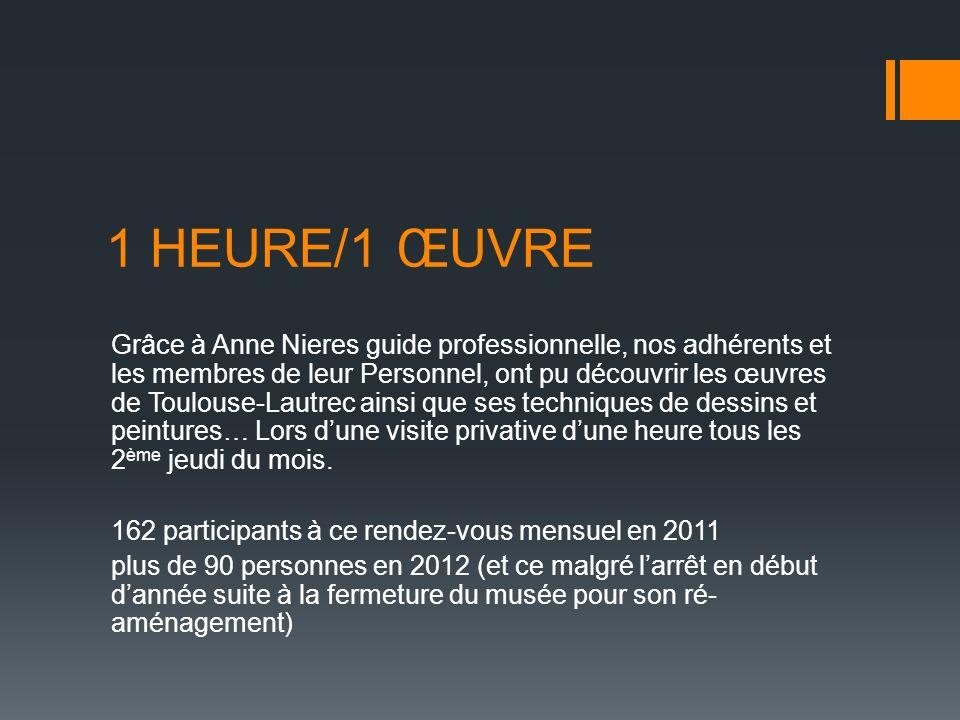 1 HEURE/1 ŒUVRE Grâce à Anne Nieres guide professionnelle, nos adhérents et les membres de leur Personnel, ont pu découvrir les œuvres de Toulouse-Lau