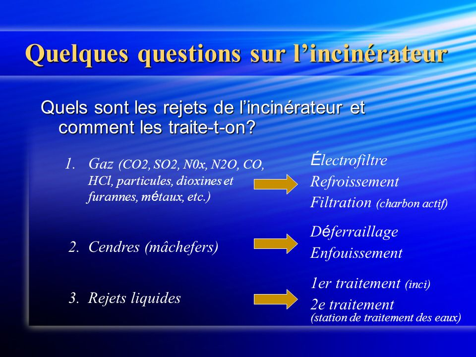 Quelques questions sur lincinérateur Quels sont les rejets de lincinérateur et comment les traite-t-on? 1.Gaz (CO2, SO2, N0x, N2O, CO, HCl, particules