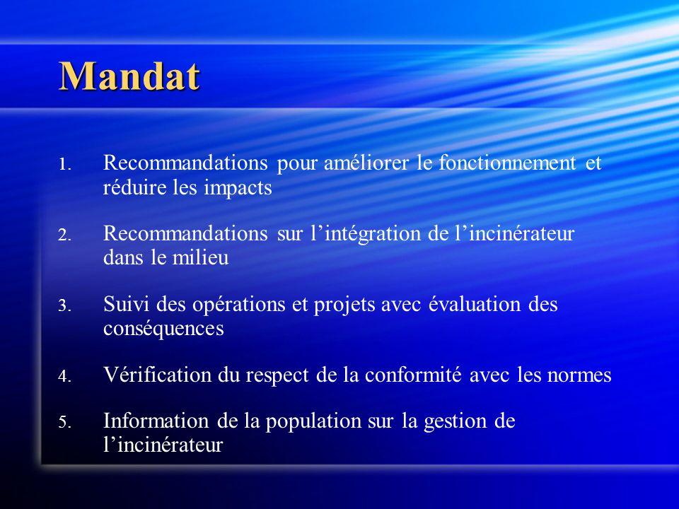 Mandat 1. 1. Recommandations pour améliorer le fonctionnement et réduire les impacts 2. 2. Recommandations sur lintégration de lincinérateur dans le m