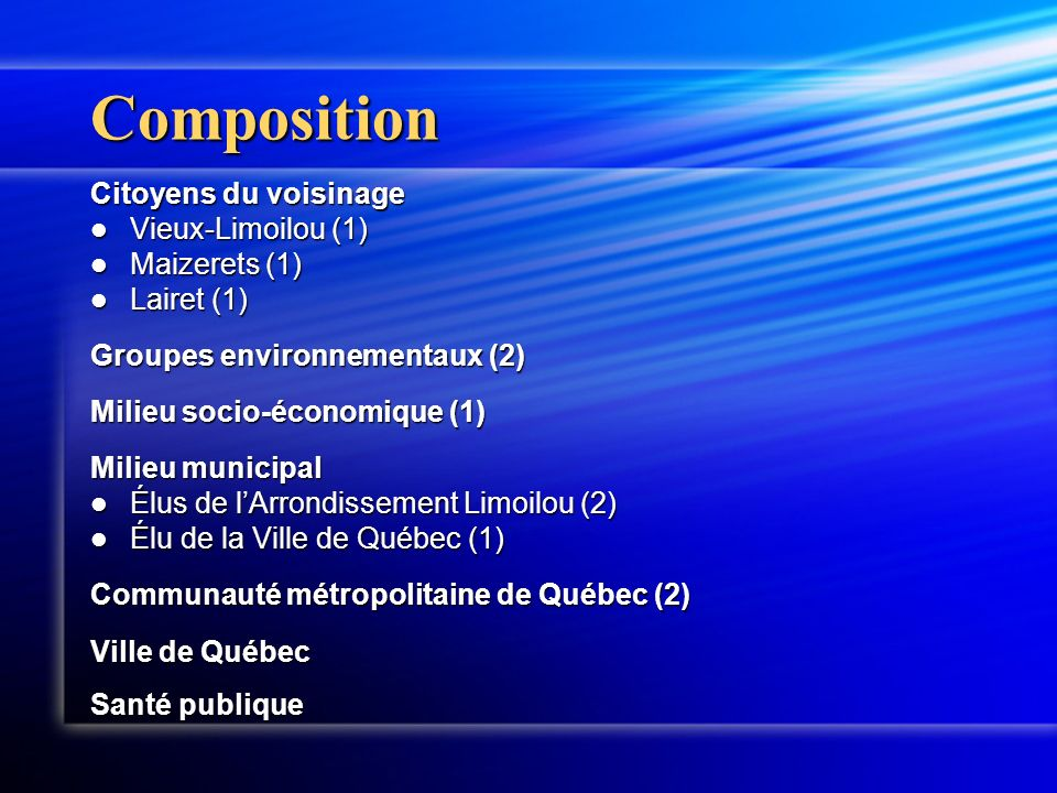 Composition Citoyens du voisinage Vieux-Limoilou (1) Vieux-Limoilou (1) Maizerets (1) Maizerets (1) Lairet (1) Lairet (1) Groupes environnementaux (2) Milieu socio-économique (1) Milieu municipal Élus de lArrondissement Limoilou (2) Élus de lArrondissement Limoilou (2) Élu de la Ville de Québec (1) Élu de la Ville de Québec (1) Communauté métropolitaine de Québec (2) Ville de Québec Santé publique