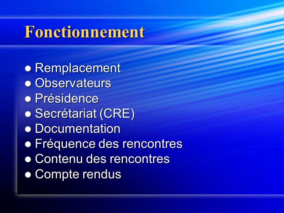 Fonctionnement Remplacement Remplacement Observateurs Observateurs Présidence Présidence Secrétariat (CRE) Secrétariat (CRE) Documentation Documentati