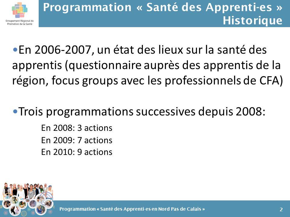 Programmation « Santé des Apprenti-es » Objectifs de 2010 3 Programmation « Santé des Apprenti-es en Nord Pas de Calais »