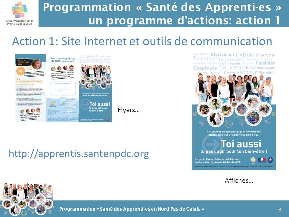 Programmation « Santé des Apprenti-es » un programme dactions: action 8 Action 8: Santé-Travail-Apprentissage premier temps = étude spécifique sur la santé au travail des apprentis du NPDC.