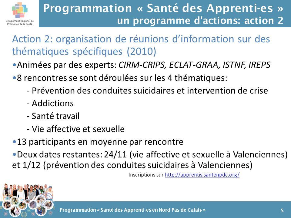 Programmation « Santé des Apprenti-es » un programme dactions: action 3 Action 3: Réseaux locaux pour la santé des apprentis en 2009 6 Programmation « Santé des Apprenti-es en Nord Pas de Calais » 1 à 2 rencontres par territoire en 2009 110 acteurs concernés