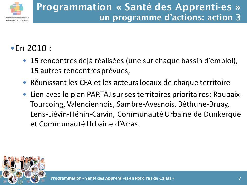 Programmation « Santé des Apprenti-es » un programme dactions: action 4 Action 4: Mise en place de sessions de formations de 3 à 5 jours sur plusieurs thématiques 8 Programmation « Santé des Apprenti-es en Nord Pas de Calais » 2 sessions réalisées en 2009 19 profes- -sionnels formés