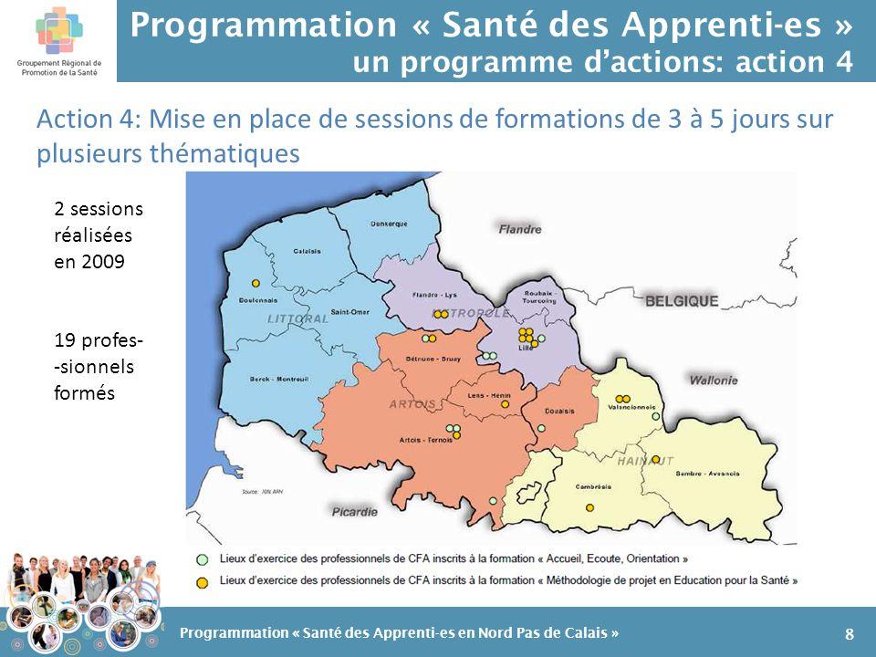 Programmation « Santé des Apprenti-es » un programme dactions: action 4 En 2010, 8 sessions de formation proposées, toutes reportées: mise en place dactions formatives sur les différentes thématiques, « formactions » proposées aux professionnels intéressés exerçant dans un même établissement.