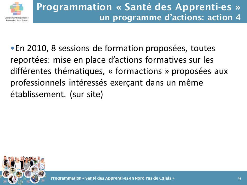 Programmation « Santé des Apprenti-es » un programme dactions: action 5 Action 5: Accompagnement méthodologique des acteurs en CFA dans lélaboration et la mise en œuvre dun projet de santé (depuis 2008) 10 Programmation « Santé des Apprenti-es en Nord Pas de Calais » En 2009: Rencontre de tous les OG 16 CFA/50 UFA accompa- gnés