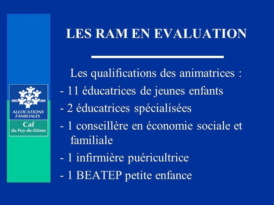 LES RAM EN EVALUATION Les qualifications des animatrices : - 11 éducatrices de jeunes enfants - 2 éducatrices spécialisées - 1 conseillère en économie