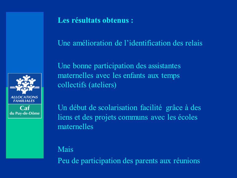 Les résultats obtenus : Une amélioration de lidentification des relais Une bonne participation des assistantes maternelles avec les enfants aux temps