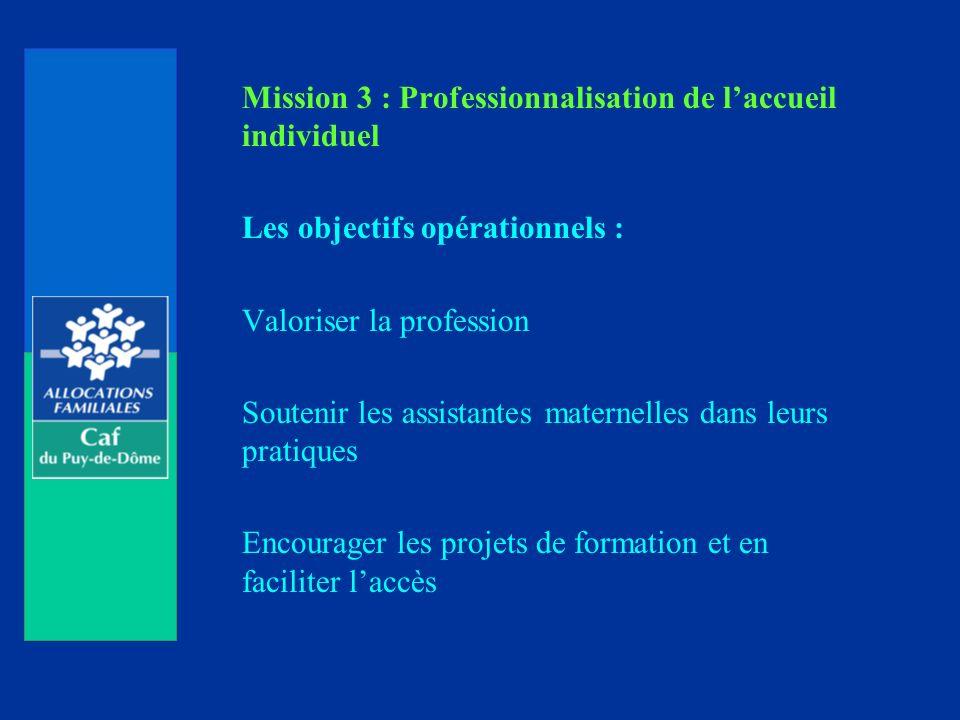 Mission 3 : Professionnalisation de laccueil individuel Les objectifs opérationnels : Valoriser la profession Soutenir les assistantes maternelles dans leurs pratiques Encourager les projets de formation et en faciliter laccès