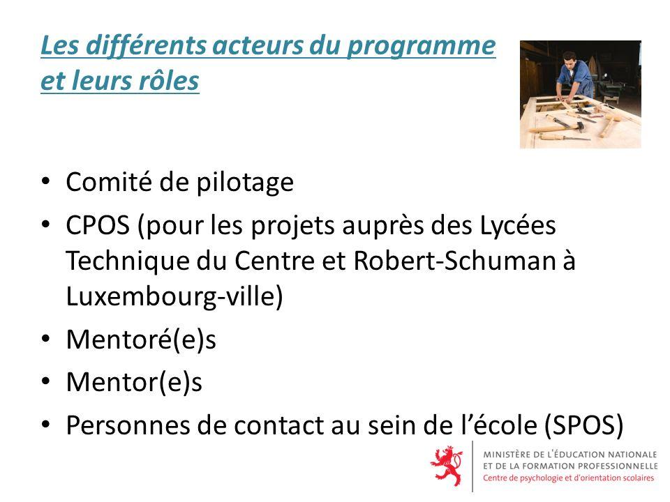Les différents acteurs du programme et leurs rôles Comité de pilotage CPOS (pour les projets auprès des Lycées Technique du Centre et Robert-Schuman à Luxembourg-ville) Mentoré(e)s Mentor(e)s Personnes de contact au sein de lécole (SPOS)