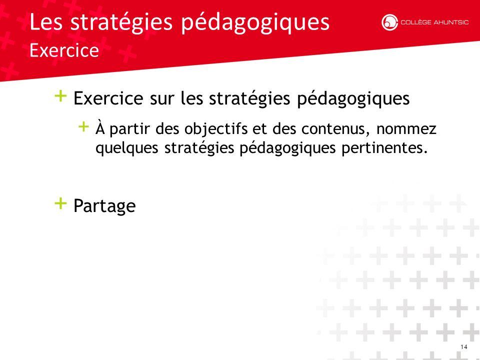 14 Les stratégies pédagogiques Exercice + Exercice sur les stratégies pédagogiques + À partir des objectifs et des contenus, nommez quelques stratégies pédagogiques pertinentes.