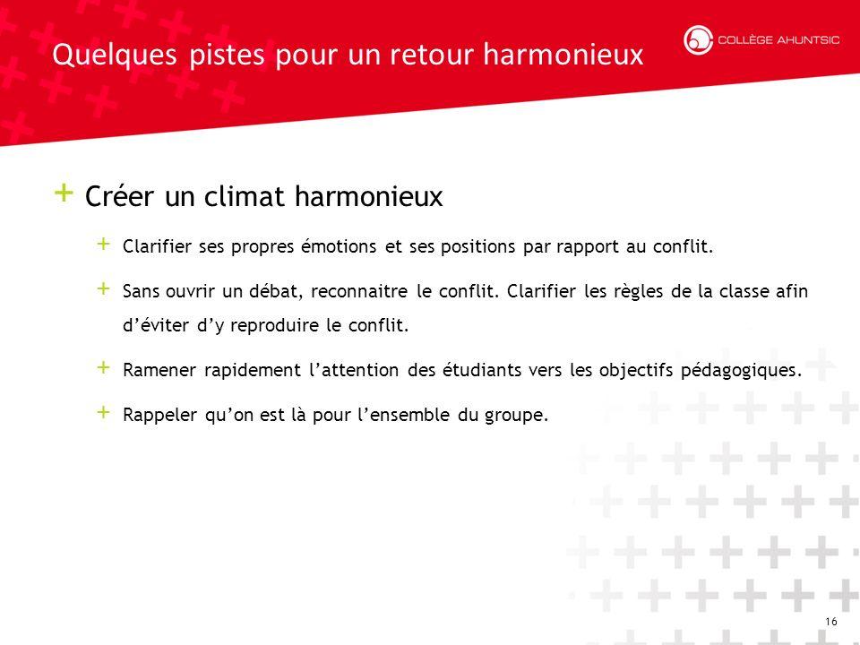 16 Quelques pistes pour un retour harmonieux + Créer un climat harmonieux + Clarifier ses propres émotions et ses positions par rapport au conflit.