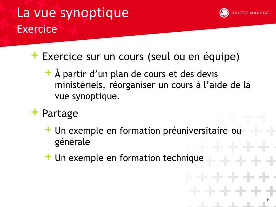 9 La vue synoptique Exercice + Exercice sur un cours (seul ou en équipe) + À partir dun plan de cours et des devis ministériels, réorganiser un cours à laide de la vue synoptique.
