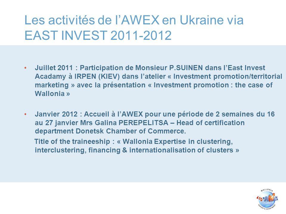 Les activités de lAWEX en Ukraine via EAST INVEST 2013 Accueil à lAWEX de Mrs Tatyana NAZAROVA- Head of investment promotion agency of Donetsk CCI Title of the traineeship : « Foreign Investment Management Transfer of Expertise » Préparation de la participation de lAWEX dans le prochain « Investors Fora » (Conférence dinvestissement) à KIEV, la date reste à confirmer.