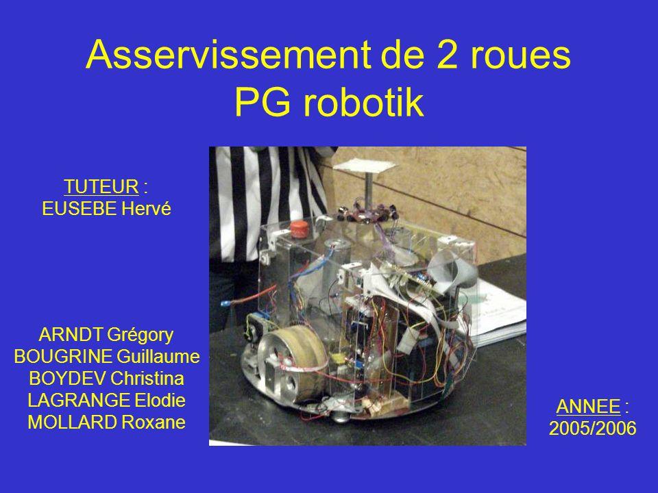 Asservissement de 2 roues PG robotik ARNDT Grégory BOUGRINE Guillaume BOYDEV Christina LAGRANGE Elodie MOLLARD Roxane TUTEUR : EUSEBE Hervé ANNEE : 20